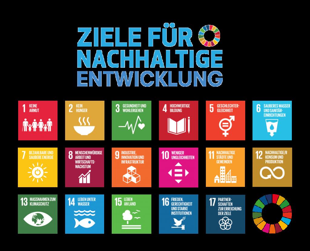 Ziele für eine nachhaltige Entwicklung